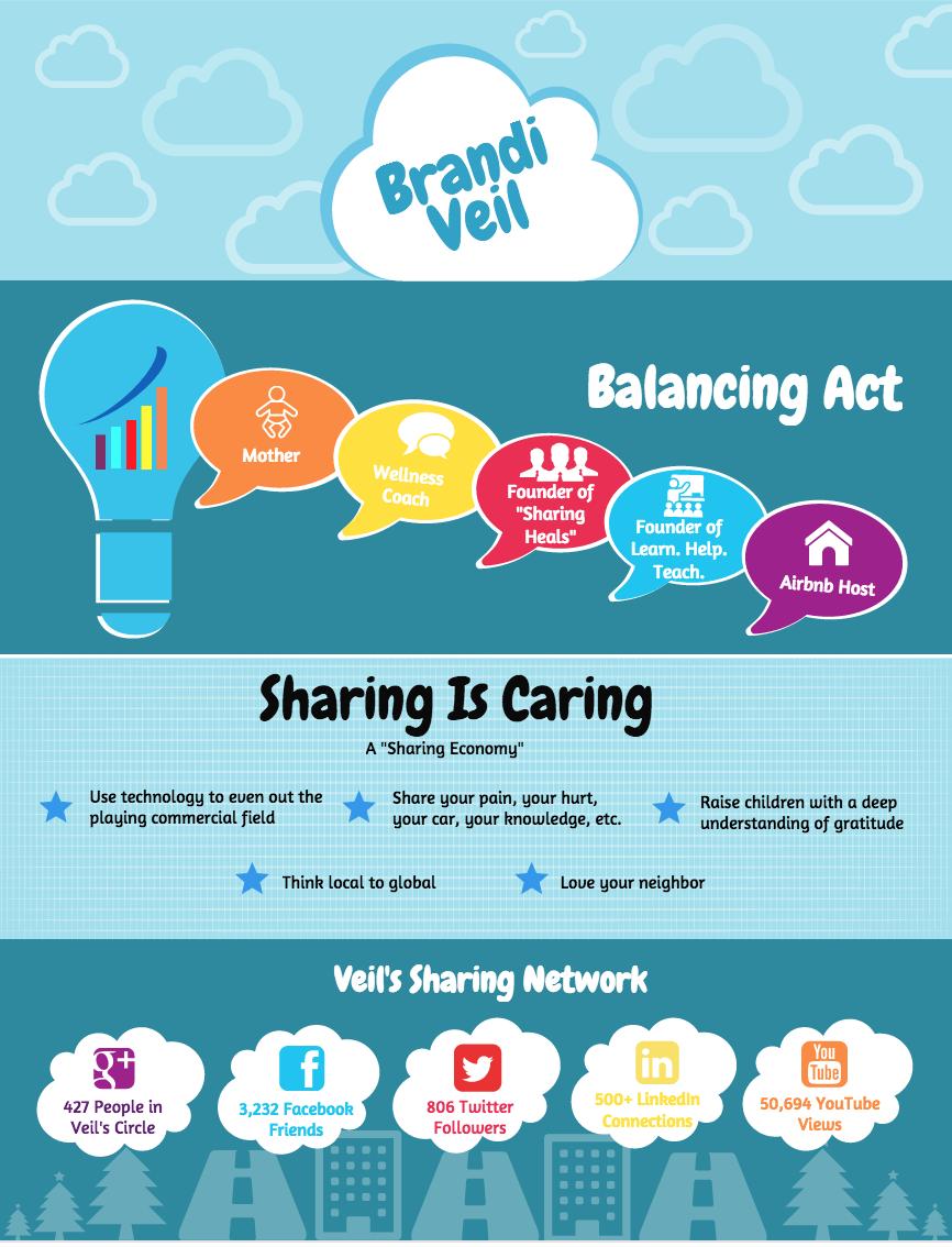 Brandi Veil Infographic